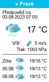 Počasí Olomouc - Slunečno.cz