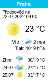 Počasí Opava - Slunečno.cz