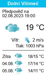 Počasí Dolní Vilímeč - Slunečno.cz