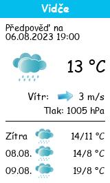 Počasí Vidče - Slunečno.cz