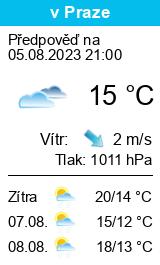 Počasí Měrovice nad Hanou - Slunečno.cz