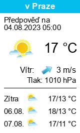 Dlouhodobá předpověď počasí Pastviny
