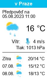 Počasí Veselí nad Lužnicí - Slunečno.cz