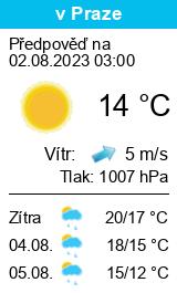 Weather Plzeň