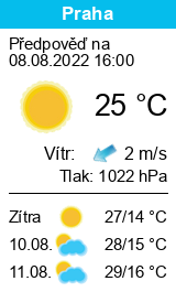 Weather Lipno nad Vltavou