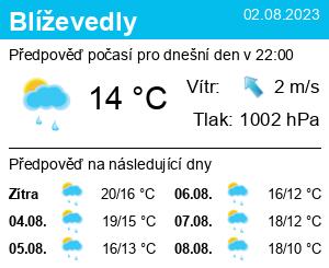 Počasí Blíževedly - Slunečno.cz