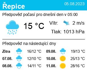 Počasí Řepice - Slunečno.cz