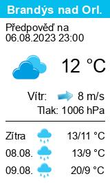 Počasí Brandýs nad Orlicí - Slunečno.cz