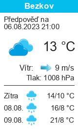 Počasí Bezkov - Slunečno.cz