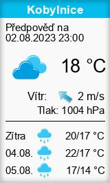 Počasí Kobylnice (okres Brno-venkov) - Slunečno.cz