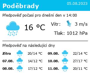 Počasí Poděbrady - Slunečno.cz