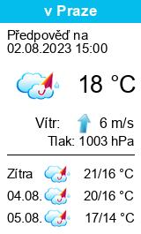 Počasí Lipůvka - Slunečno.cz