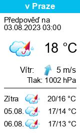 Počasí Telnice u Ústí nad Labem - Slunečno.cz