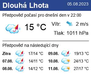Počasí Dlouhá Lhota (okres Mladá Boleslav) - Slunečno.cz