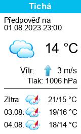 Počasí Tichá - Slunečno.cz