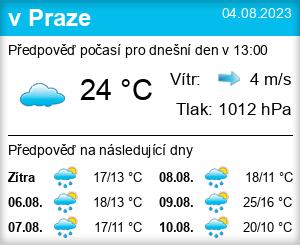 Předpověď počasí dnes online